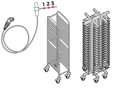 Zubehör Kombinierte Regenerationsöfen